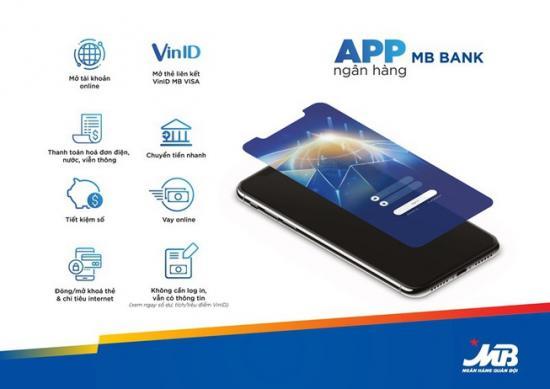 Vay tiền trên APP MB Bank
