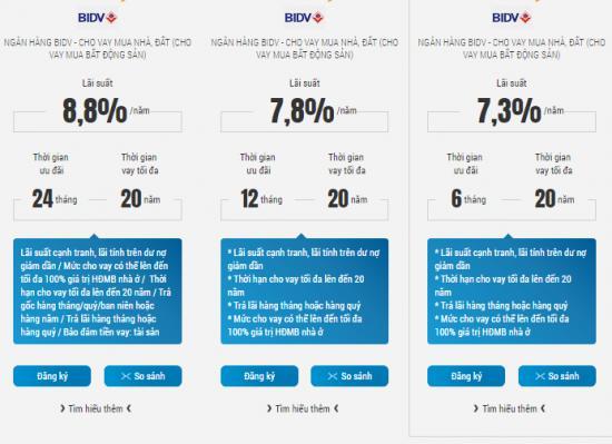Lãi suất ngân hàng BIDV mới nhất năm 2020