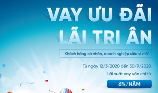 Lãi suất vay ngân hàng VietinBank 2020
