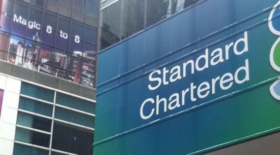 Vay tín chấp Standard Chartered 2019