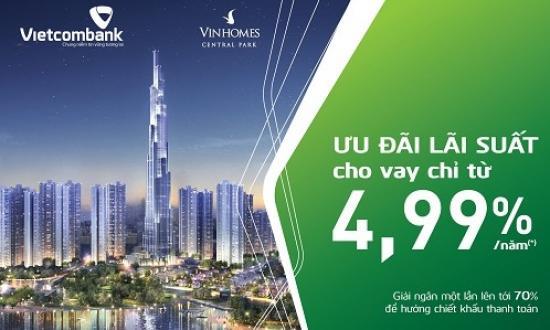 Lãi suất vay mua nhà dự án Vietcombank 2018