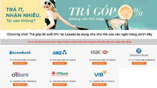 Chương trình mua hàng trả góp bằng thẻ tín dụng không lãi suất