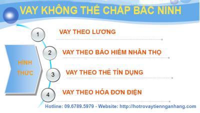 Cho vay tiền không cần thế chấp tại Bắc Ninh
